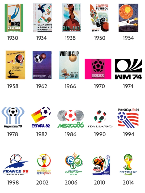 World-Cup-Logos-