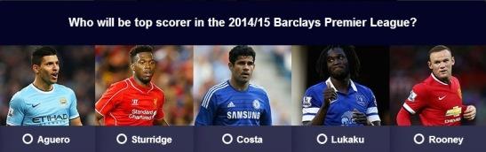 2014-2015 English Premier League topscorers