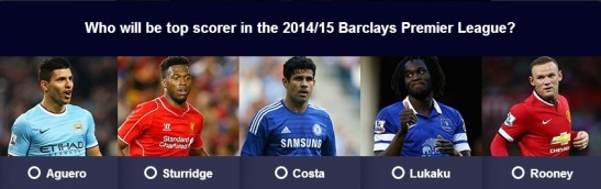2014-2015 English Premier League topscorers