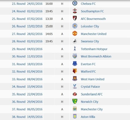 Arsenal Remaining Fixture