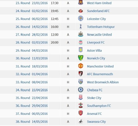 Manchester City Remaining Matches