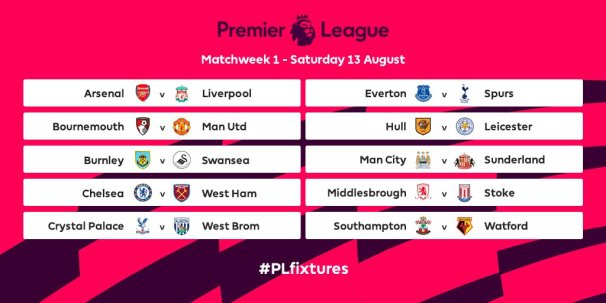 Premier League Predictions, Matchweek 1 Fixtures