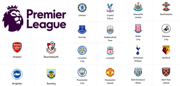 2017-2018 Premier League Teams