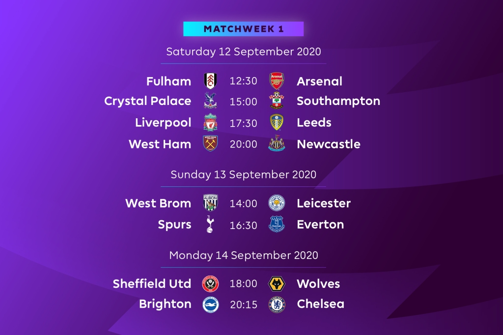 2020 - 2021 Premier League Match Week 1